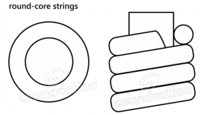 Round Core Guitar Strings